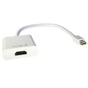 Dinic Mini DisplayPort / HDMI Sovitin Valkoinen