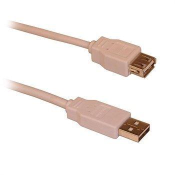 Sandberg USB 2.0 A / A Jatkojohto 5 metriä